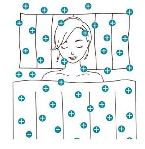 centa star allergo protect kissen. Black Bedroom Furniture Sets. Home Design Ideas